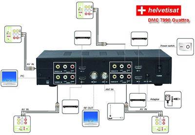 DMC7990 DVB T Quattro Modulator