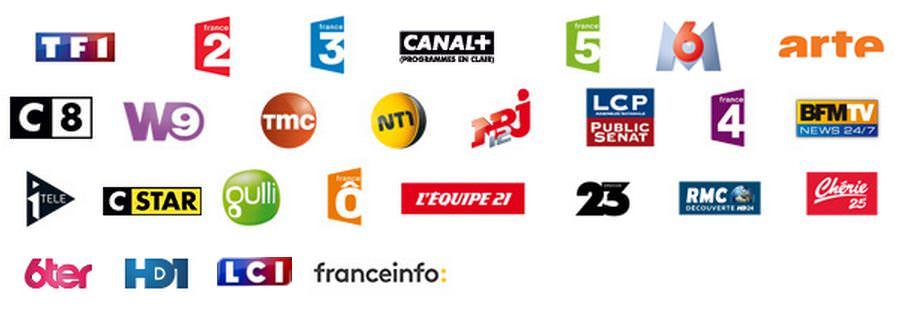 chaînes TNT Sat